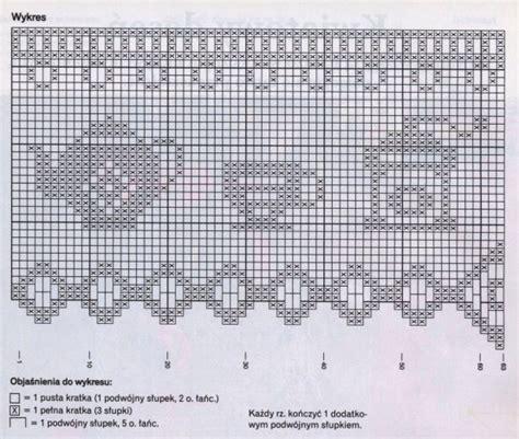 rideaux en crochet patron rideaux et leurs grilles gratuites au crochet le de