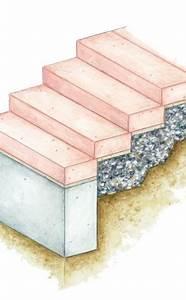 Blockstufen Beton Setzen : gartentreppe blocktreppe gartentreppe treppe und garten ~ Orissabook.com Haus und Dekorationen