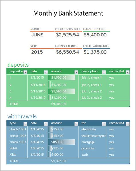 sample bank statements sample templates