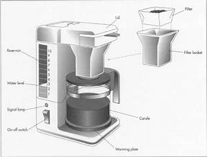 How To Make Coffee At Home  Drip Coffee  French Press
