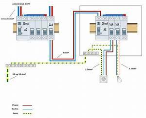 Installer Un Tableau électrique : radiateur schema chauffage branchement tableau electrique ~ Dailycaller-alerts.com Idées de Décoration