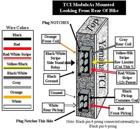 Best Images Yamaha Rhino Ignition Wiring Diagram