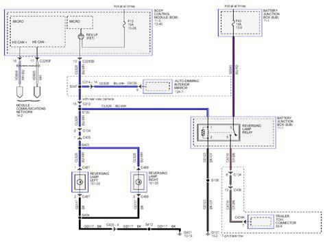 bmw x5 fuse box diagram wiring harness bmw free engine