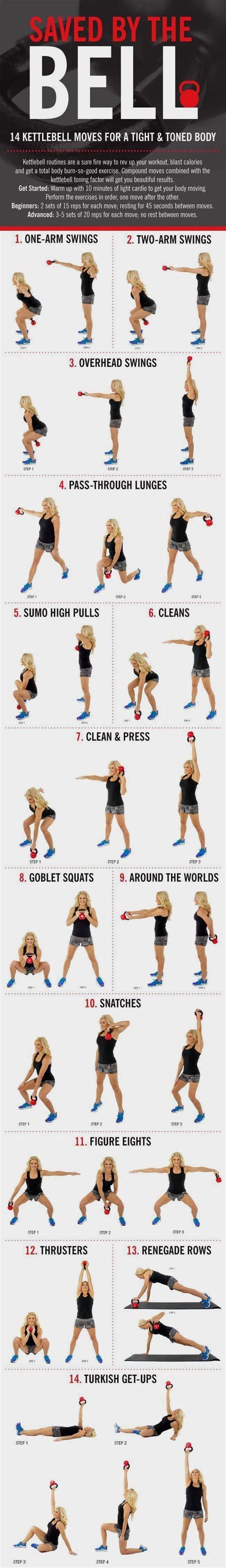 sportspersonaltrainer kettlebell body workout workouts