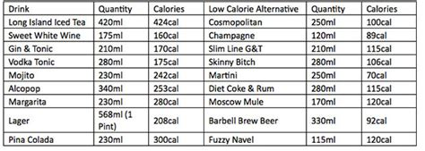 vodka tonic calories calories in vodka tonic