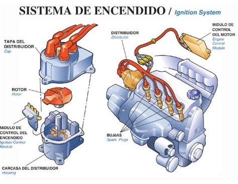 mec 193 nica automotriz motor de combusti 243 n interna