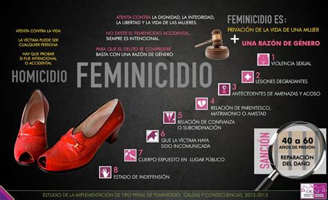 Cdd, Católicas Por El Derecho A Decidir » Feminicidio En