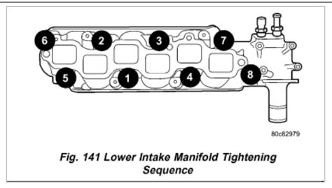 Knock Sensor Location Engine Mechanical Problem Cyl All