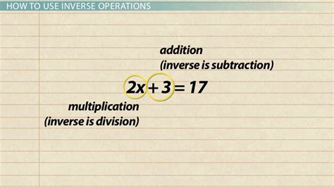 bureau inversé inverse operations in math definition exles