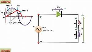 Single Phase Half Wave Rectifier With Rl Load   U0939 U093f U0928 U094d U0926 U0940