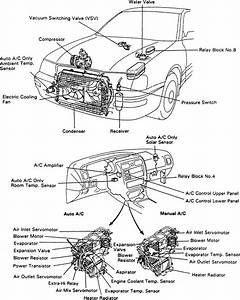 2007 Toyota Camry Air Conditioner Drain Wiring Harness - Wiring Diagrams Image Free