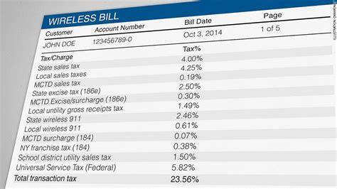 cell phone bill up to 35 of your cell phone bill may be taxes and fees