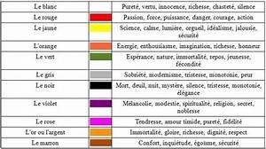 Savez vous que les couleurs ont une signification for Charming quelle couleur avec le bleu 0 quelle couleur de costume pour homme choisir