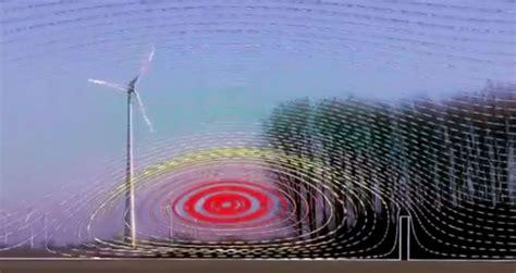 Ветряные электростанции для дома обзор цен на популярные модели . Slark Energy интернетжурнал об альтернативной энергии