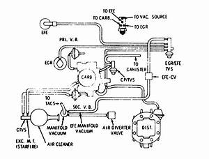 Emissions Diagram 78 Olds Cutlass V6