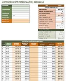 Microsoft Excel Amortization Schedule Template Free Excel Amortization Schedule Templates Smartsheet