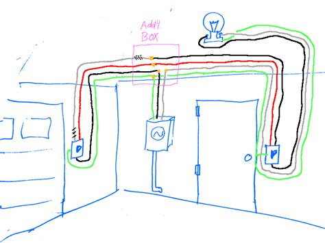 Electrical Are All These Wirings Code Acceptable For