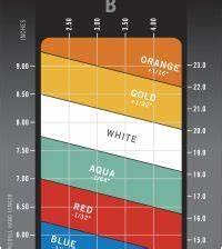 Wrist To Floor Measurement Golf Chart Viewfloor Co