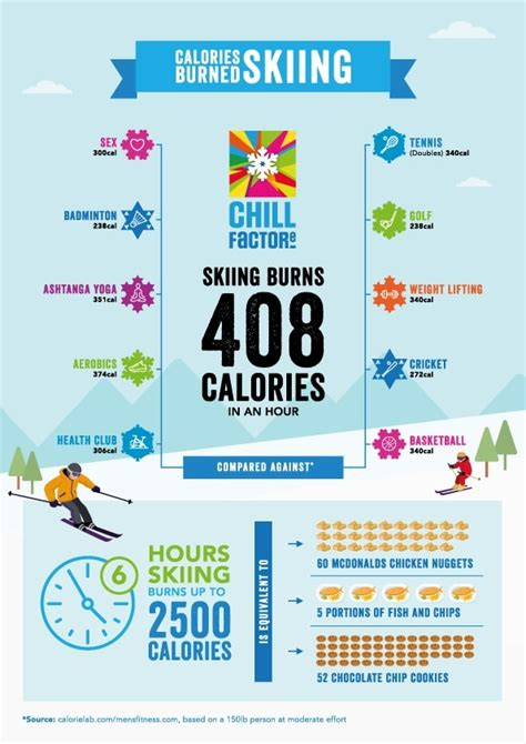 Learning To Snowboard Hungry Healthy Happy