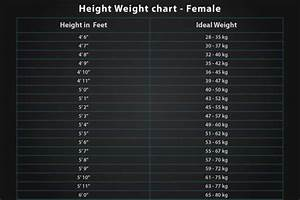 Bmi Chart Female Height Weight Chart 6 Tips For Children To Increase Height