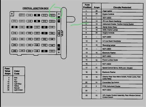 Dashboard Lights Not Working Need Fuse Box Diagram