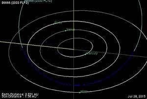Shock NASA warning: Asteroid TWO MILES wide will hurtle ...