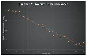 Increase Your Swing Speed With Jaacob Bowden