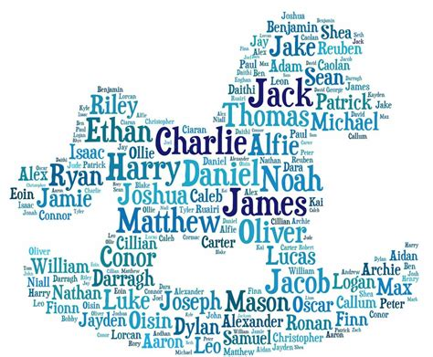 Male Baby Names  The Fifty Most Popular Names