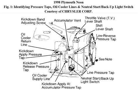 Plymouth Neon Wiring Diagram Auto Parts