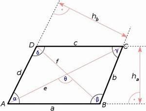 Parallelogramm Diagonale Berechnen : parallelogramm a u f berechnen onlinemathe das ~ Themetempest.com Abrechnung