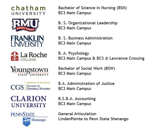 Bachelor's Degree Programs  Butler County Community College. Medicare Eligibility Texas Nurse Job Posting. Medical School Entrance Exam. Prescription Drug Addiction Cable Tv In Nj. Medical Practice Management Training. Usaa Extended Warranty Reviews. Couser Orthodontics Mesa Az New Bay Windows. What Is A Fire Science Degree. Cheap Virtual Assistant United Air Miles Card