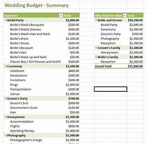 Wedding budget template excel budget wedding pinterest for Wedding expenses checklist