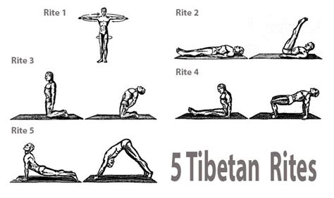 tibetan rites     fountain