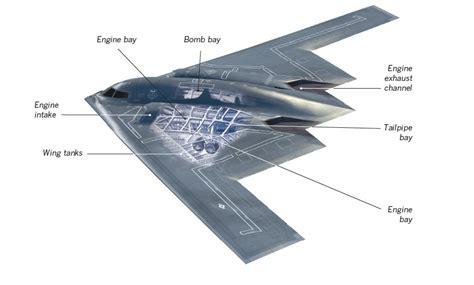 northrop grumman help desk b 2 bomber a difficult repair data desk los angeles times