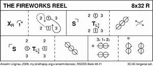 Fireworks Reel  Dance Instructions