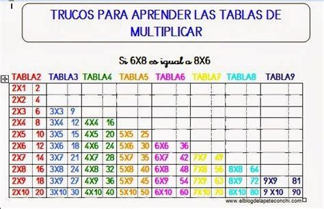 Quick Multiply Para Imprimir  Buscar Con Google Math