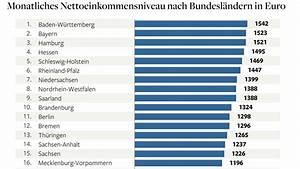 Brutto Netto Rechnung Formel : einkommensranking wo man in deutschland am besten ~ Themetempest.com Abrechnung