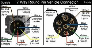 7 Pin Trailer Connector Wiring Diagram For Pollack