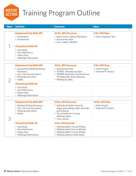 training outline examples  examples