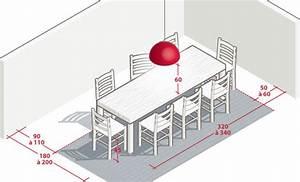Table Salle A Manger Petite Largeur : am nager l 39 espace d 39 une salle manger ~ Teatrodelosmanantiales.com Idées de Décoration