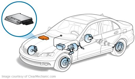 repair anti lock braking 2010 ford fusion transmission control abs control module