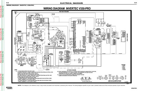 Lincoln Weld Pak 100 Wiring Diagram by Wiring Diagram Invertec V350 Pro Electrical Diagrams