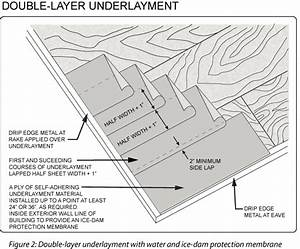 32 Ice And Water Shield Installation Diagram