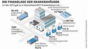 Größtes Krankenhaus Deutschlands : krankenhausreform soll deutschlands kliniken sanieren welt ~ A.2002-acura-tl-radio.info Haus und Dekorationen