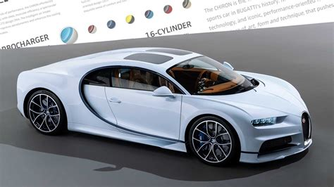 What kind of buggati are we talking about? How Much Does Car Interior Cost   Decoratingspecial.com