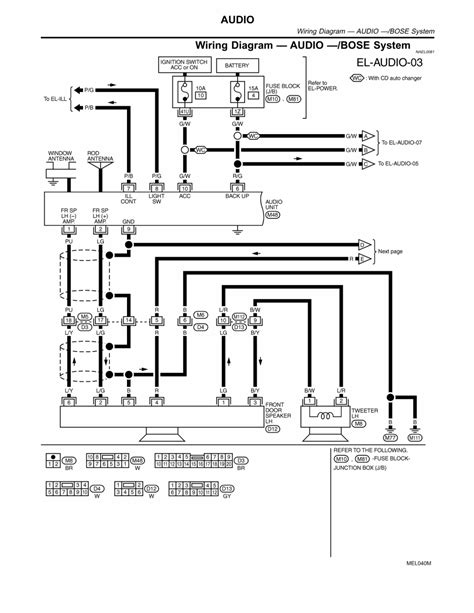 Audio System Wiring Diagram by Repair Guides Electrical System 2001 Audio And