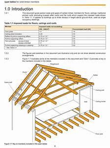 standard timber floor joist sizes floor matttroy With standard spacing for floor joists