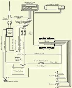 Wiring Diagram Bose Gold Series