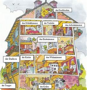 Piece De La Maison En Anglais : lieux ~ Preciouscoupons.com Idées de Décoration