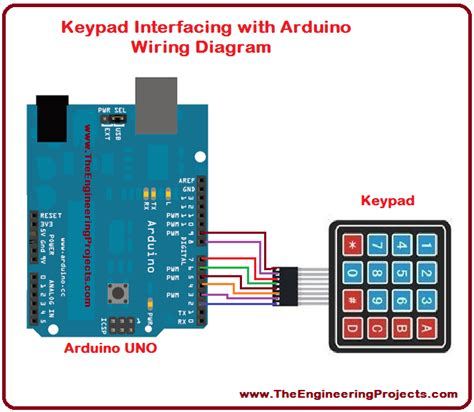 arduino keypad interfacing  engineering projects